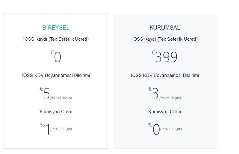 ShipEntegra IOSS hizmeti ücretleri